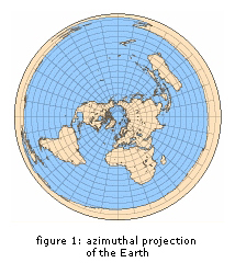 This image of a azimuthal projection was found from Google images.